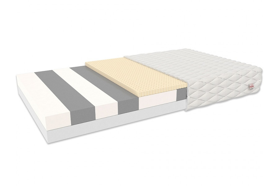 Matelas Mousse & Latex